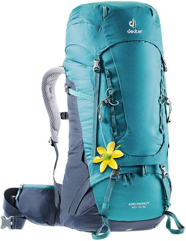Travel backpack 2021 buying guide