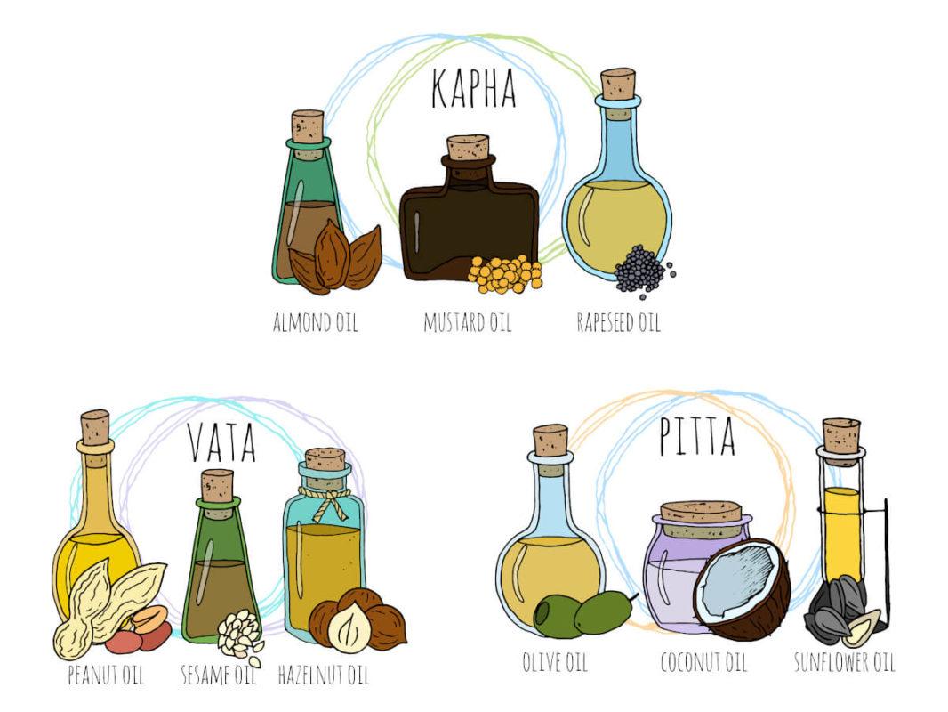 Set of 3 Ayurvedic oils for each dosha type