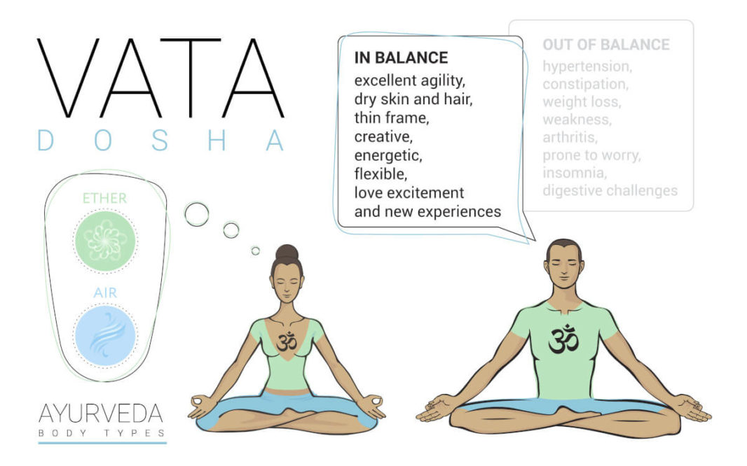 Characteristics of Vata Dosha in or out of balance